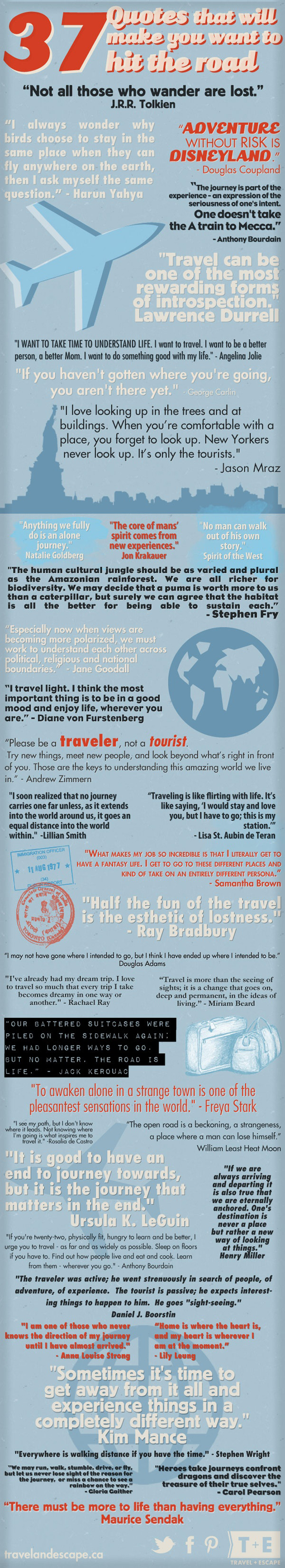 quotes about traveling abroad quotesgram